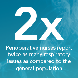 Perioperative nurses report twice as many respiratory issues than the general population.