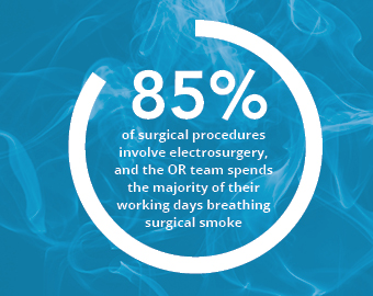 Go Clear Award - Surgical Smoke-Free Recognition Program