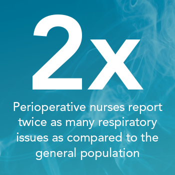 Nurses Report 2x Respiratory Issues